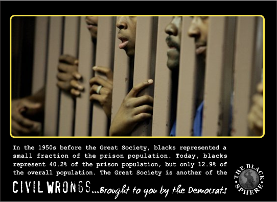 Civil Wrongs - Blacks in Prison