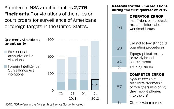 fixed-NSA_breaches16_606