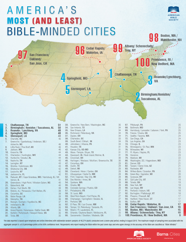 bible-minded