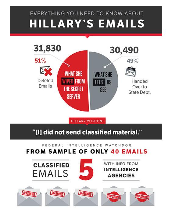 Hillary Clinton Server 1