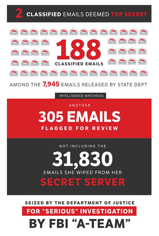 Hillary Clinton Server 2