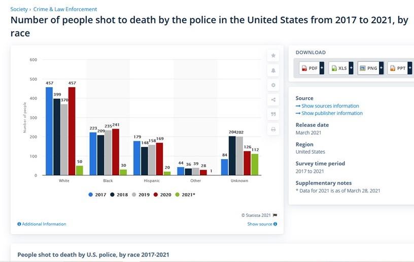 stats, Kevin Jackson